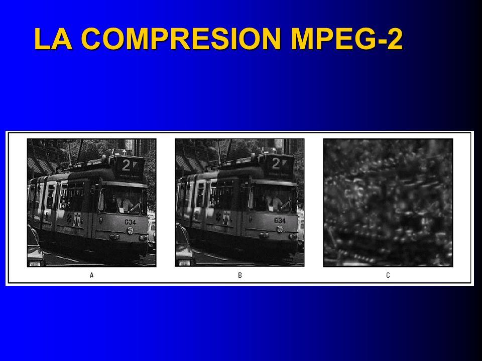 LA COMPRESION MPEG-2