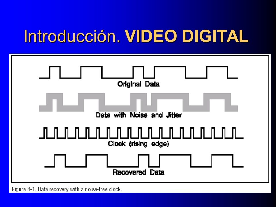 Introducción. VIDEO DIGITAL