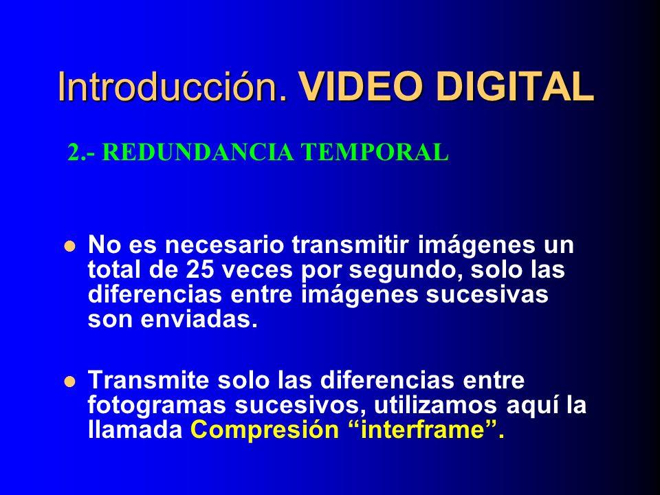Introducción. VIDEO DIGITAL