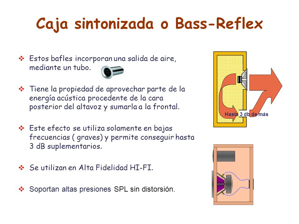 Caja sintonizada o Bass-Reflex