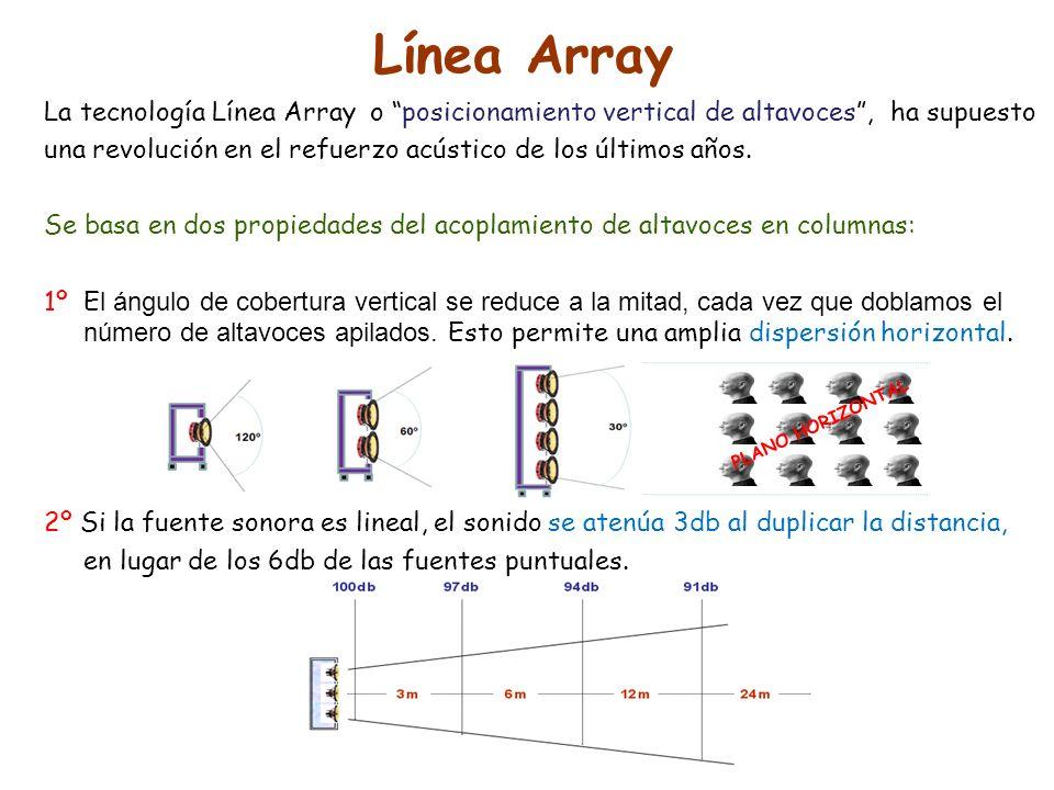 Línea Array