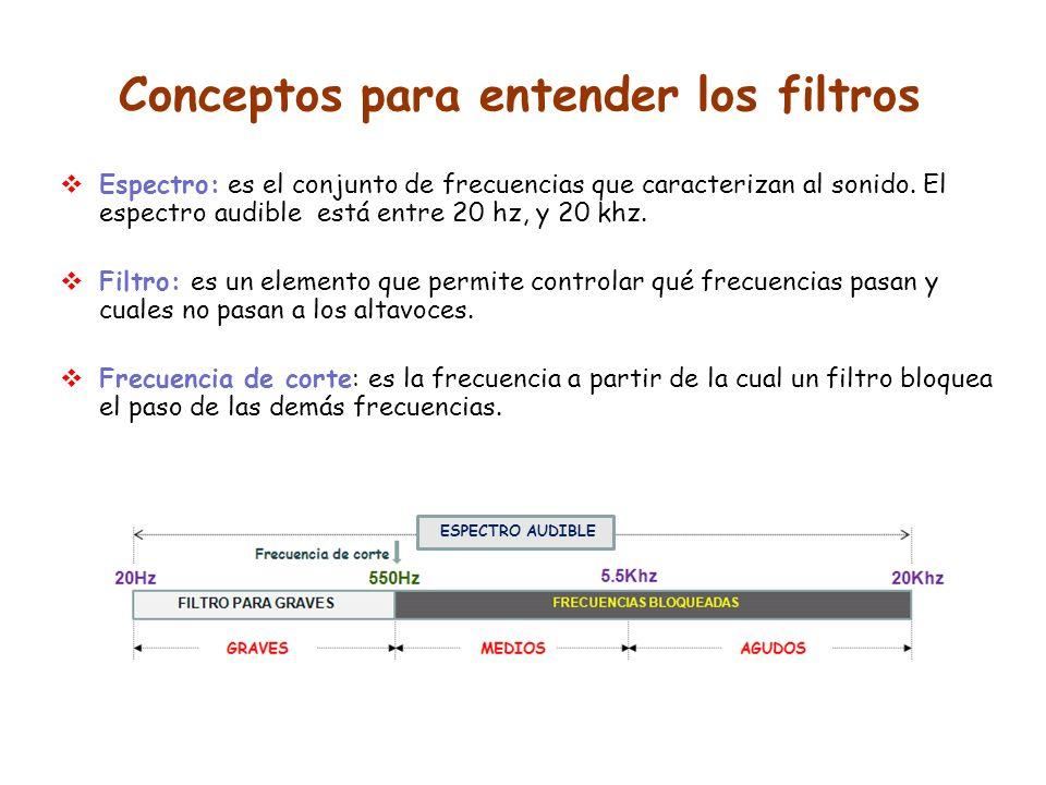 Conceptos para entender los filtros