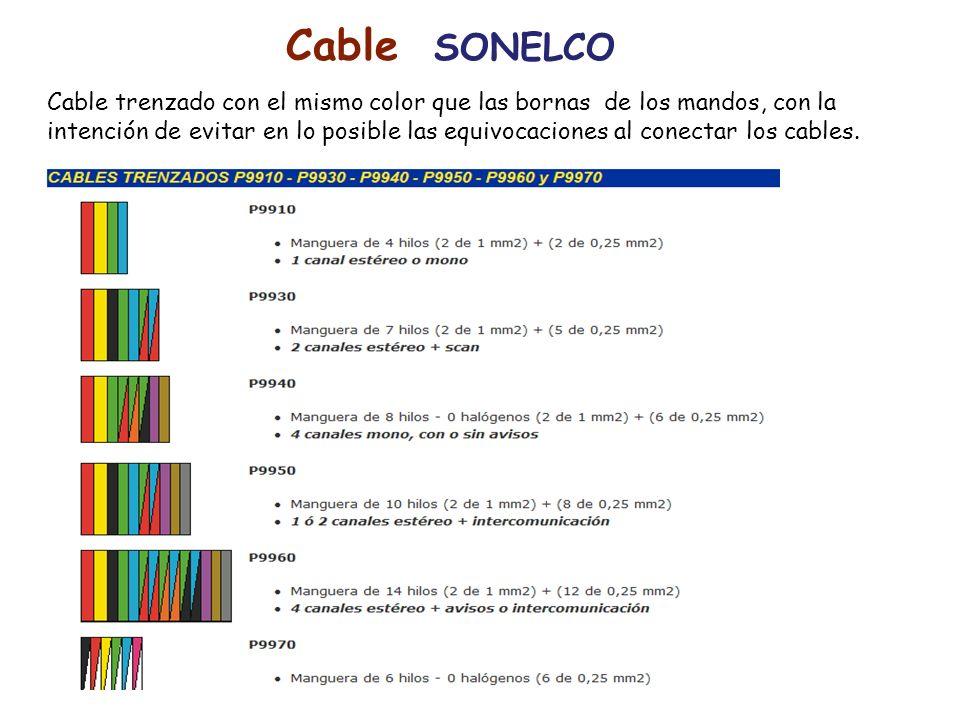 Cable SONELCO