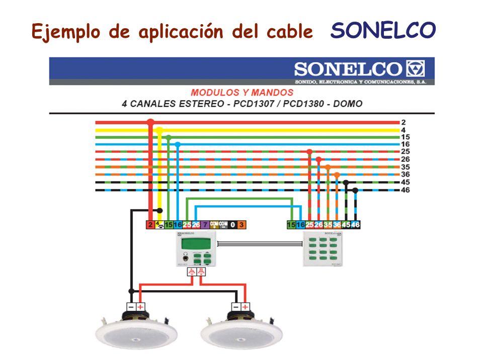 Ejemplo de aplicación del cable SONELCO