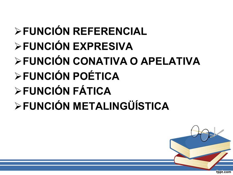FUNCIÓN REFERENCIAL FUNCIÓN EXPRESIVA. FUNCIÓN CONATIVA O APELATIVA. FUNCIÓN POÉTICA. FUNCIÓN FÁTICA.