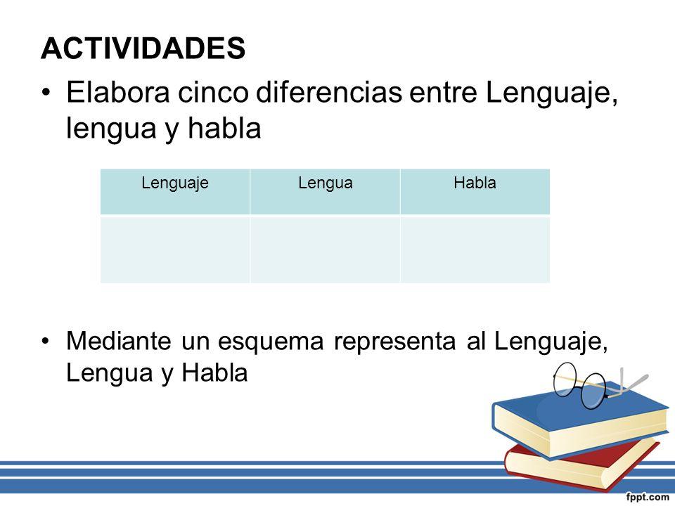 Elabora cinco diferencias entre Lenguaje, lengua y habla
