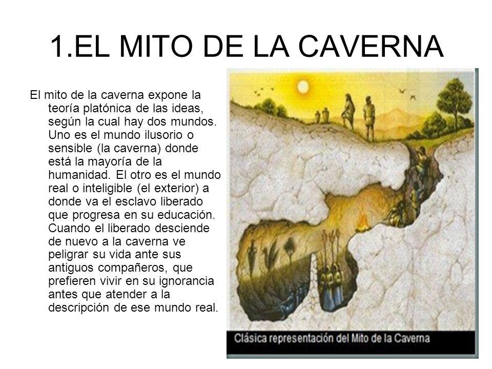 1.EL MITO DE LA CAVERNA