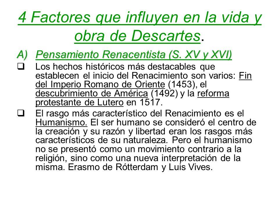 4 Factores que influyen en la vida y obra de Descartes.