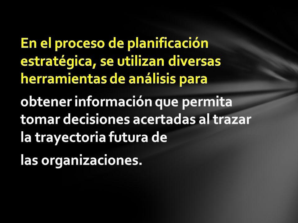 En el proceso de planificación estratégica, se utilizan diversas herramientas de análisis para obtener información que permita tomar decisiones acertadas al trazar la trayectoria futura de las organizaciones.