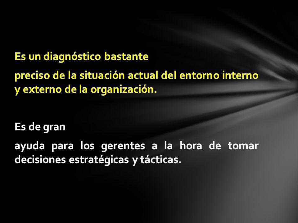 Es un diagnóstico bastante preciso de la situación actual del entorno interno y externo de la organización.