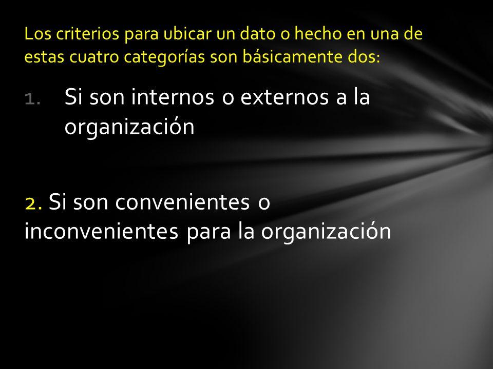 Si son internos o externos a la organización