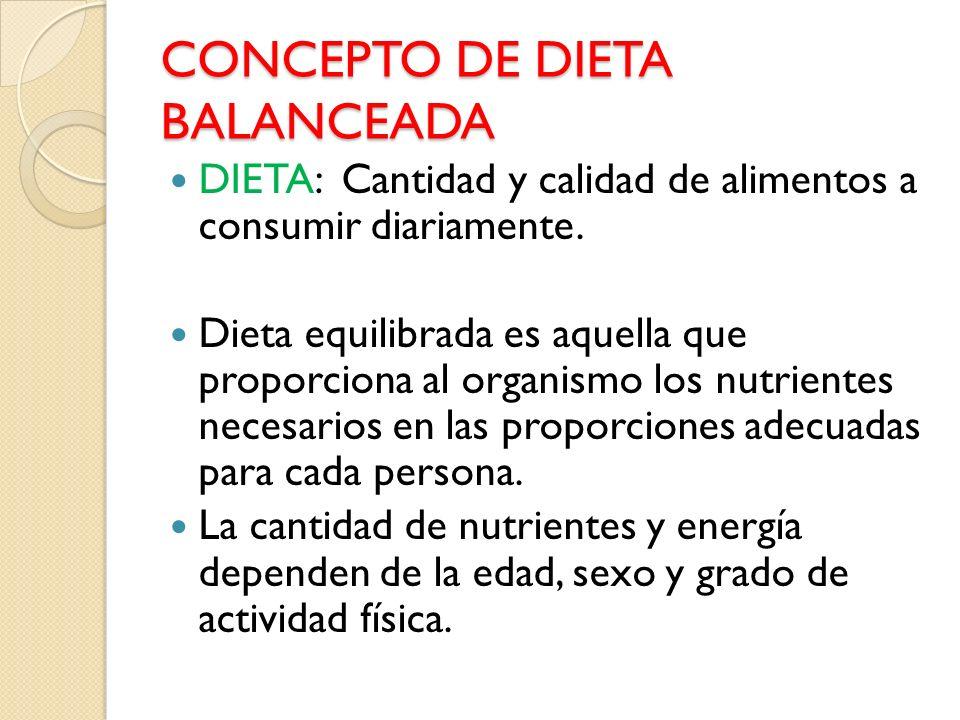 CONCEPTO DE DIETA BALANCEADA