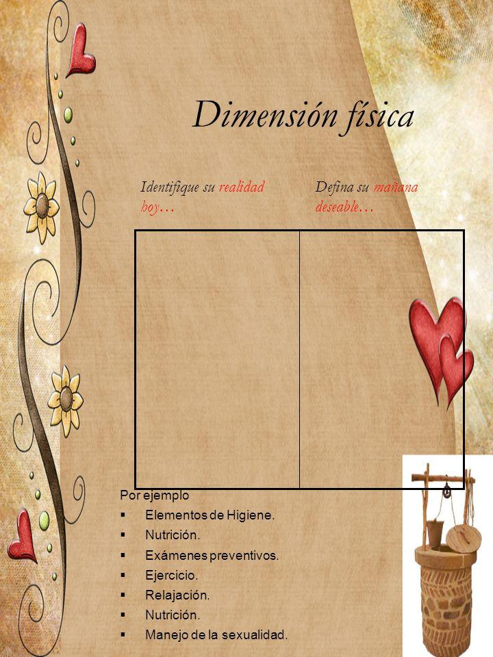 Dimensión física Identifique su realidad hoy…
