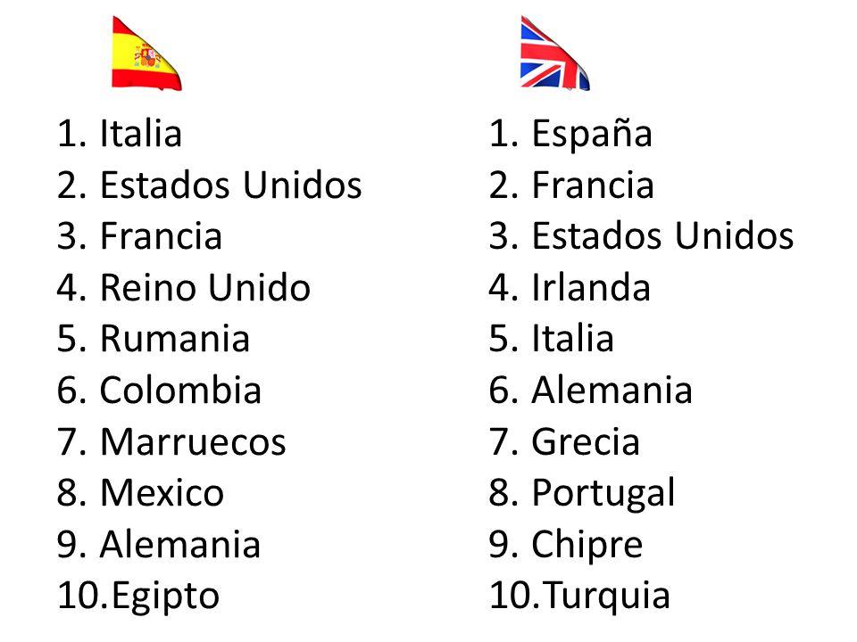 Italia Estados Unidos. Francia. Reino Unido. Rumania. Colombia. Marruecos. Mexico. Alemania.