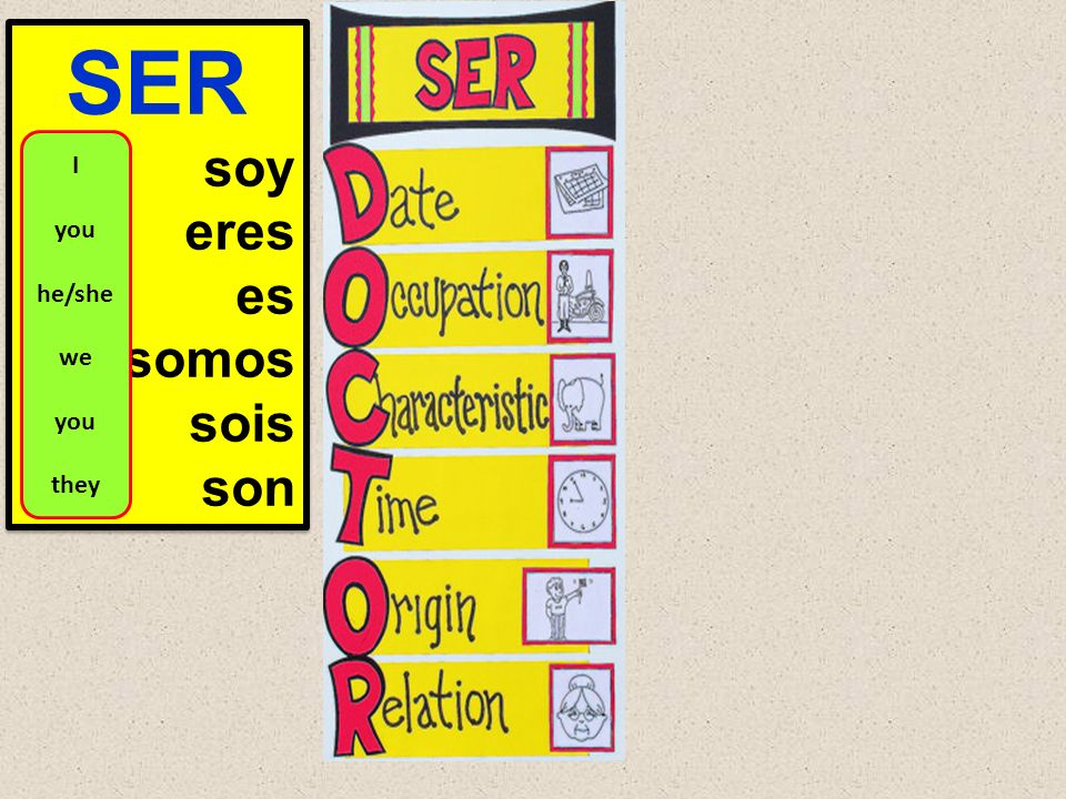 SER soy eres es somos sois son I you he/she we they
