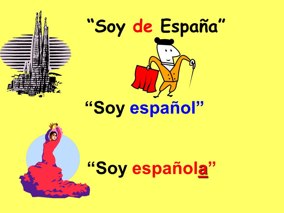 Soy de España Soy español Soy española