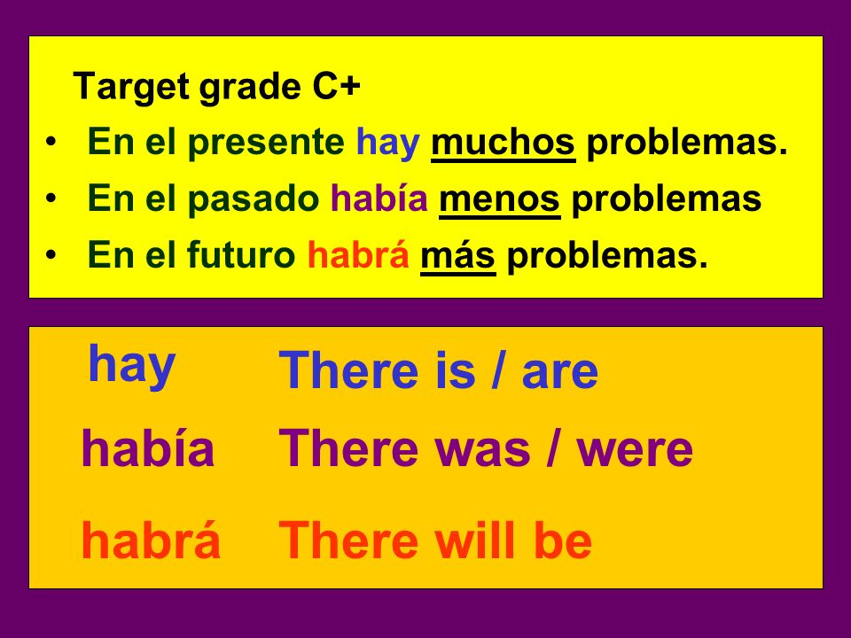 hay There is / are había There was / were habrá There will be
