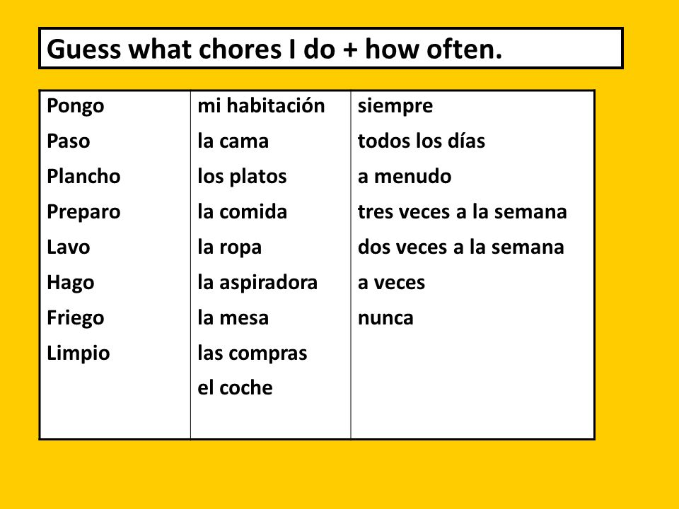 Guess what chores I do + how often.
