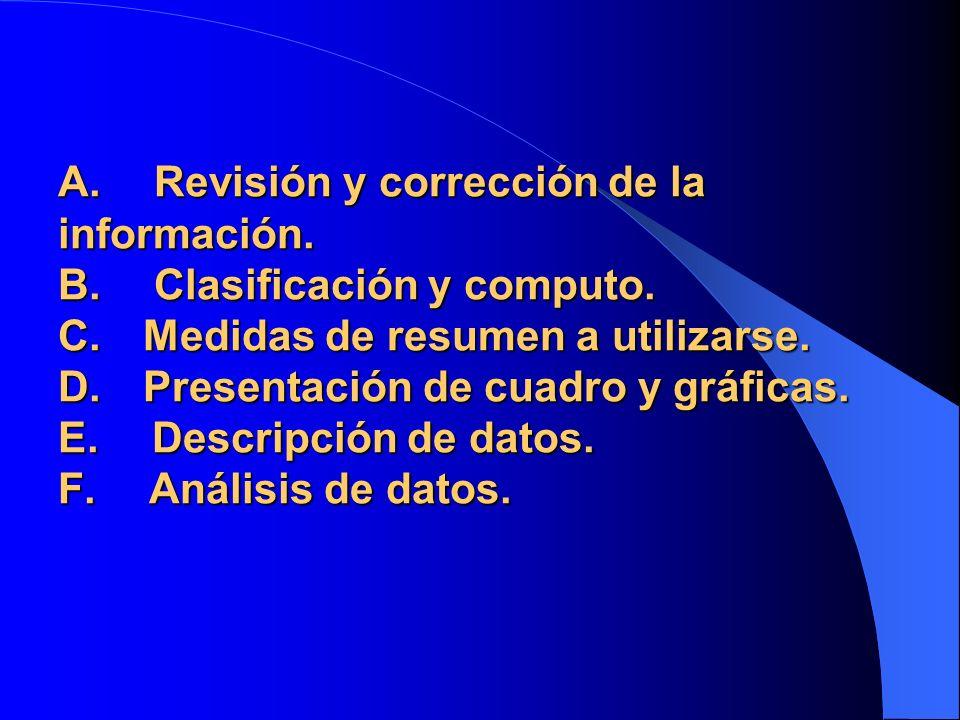 A. Revisión y corrección de la información. B. Clasificación y computo
