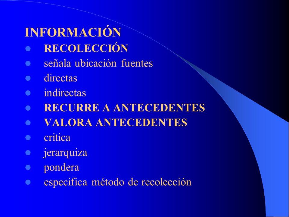 INFORMACIÓN RECOLECCIÓN señala ubicación fuentes directas indirectas