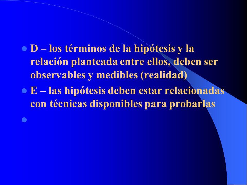 D – los términos de la hipótesis y la relación planteada entre ellos, deben ser observables y medibles (realidad)