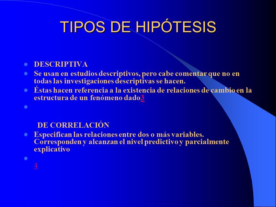 TIPOS DE HIPÓTESIS DESCRIPTIVA