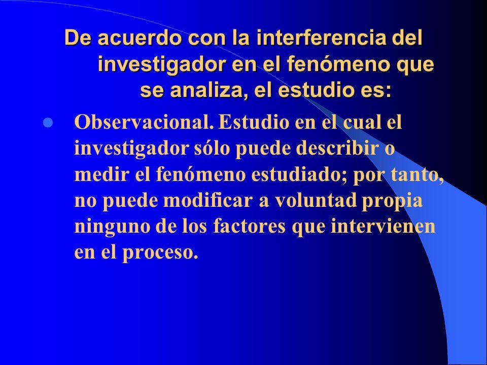 De acuerdo con la interferencia del investigador en el fenómeno que se analiza, el estudio es: