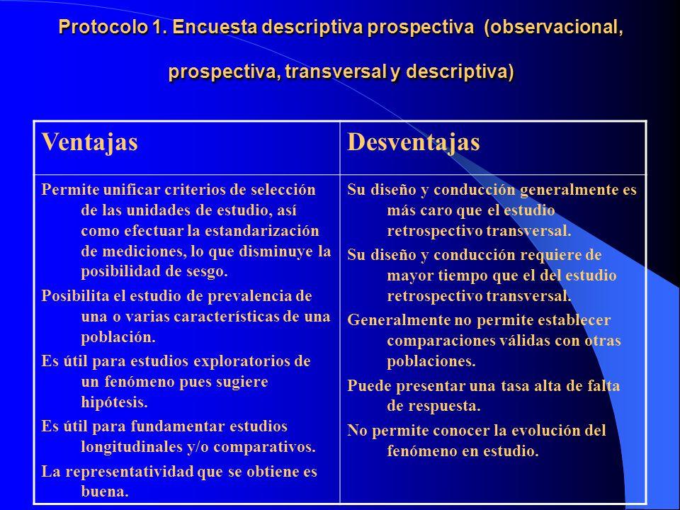 Protocolo 1. Encuesta descriptiva prospectiva (observacional, prospectiva, transversal y descriptiva)