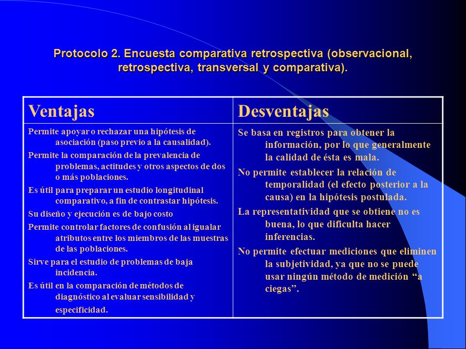 Protocolo 2. Encuesta comparativa retrospectiva (observacional, retrospectiva, transversal y comparativa).