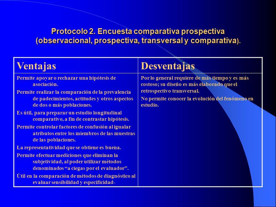 Protocolo 2. Encuesta comparativa prospectiva (observacional, prospectiva, transversal y comparativa).