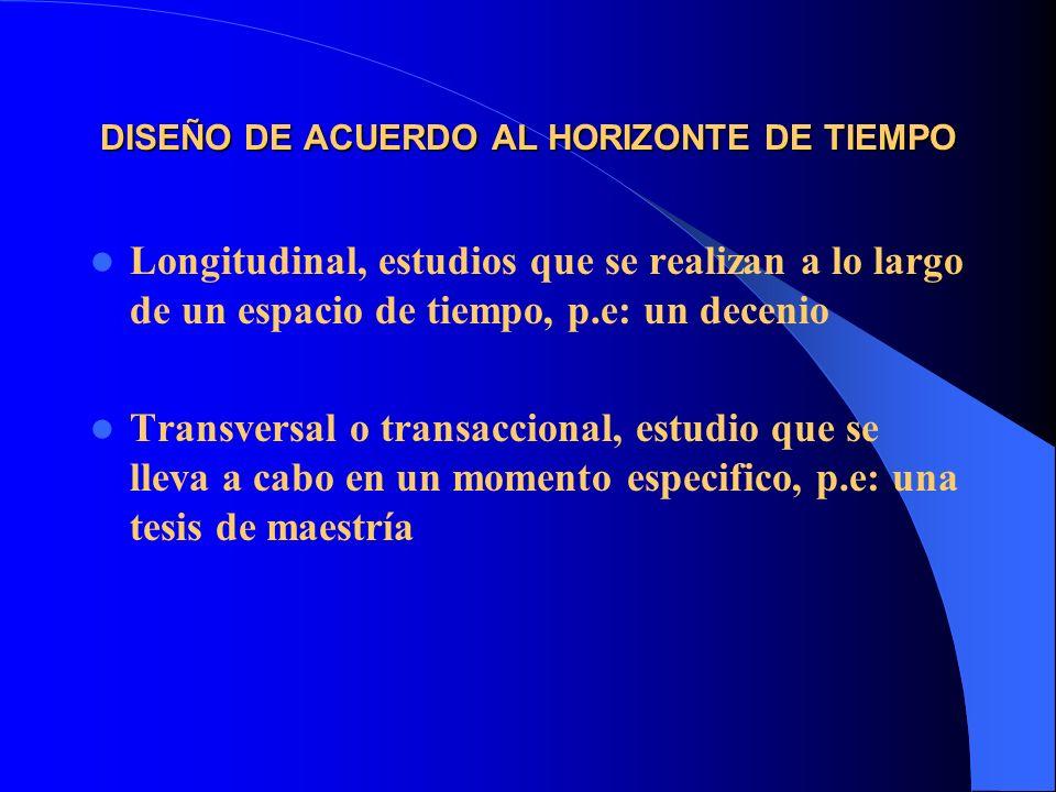 DISEÑO DE ACUERDO AL HORIZONTE DE TIEMPO