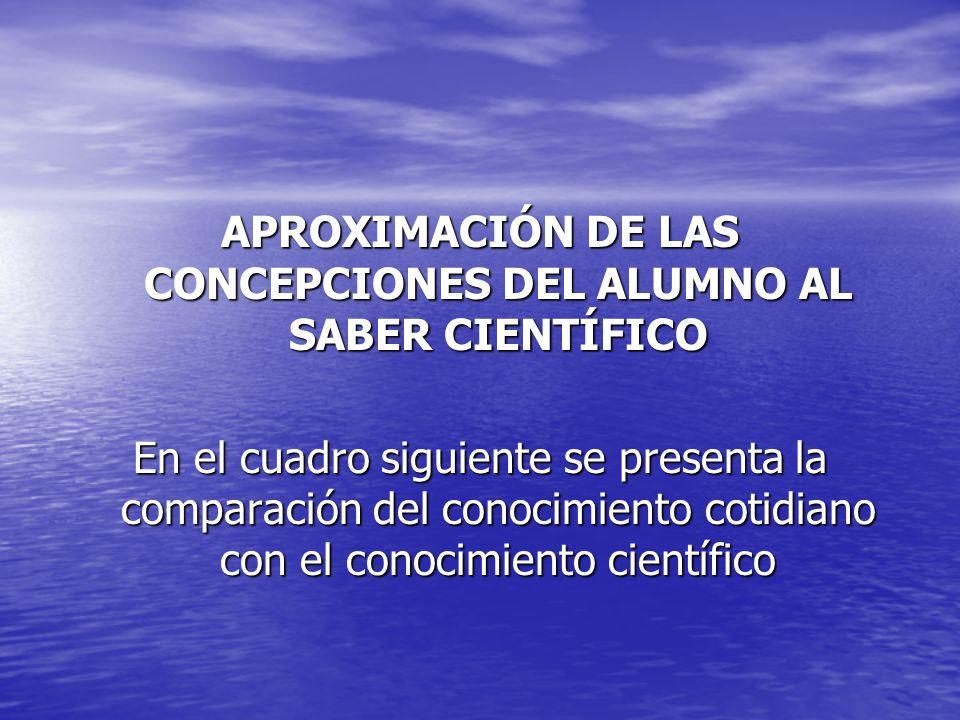 APROXIMACIÓN DE LAS CONCEPCIONES DEL ALUMNO AL SABER CIENTÍFICO