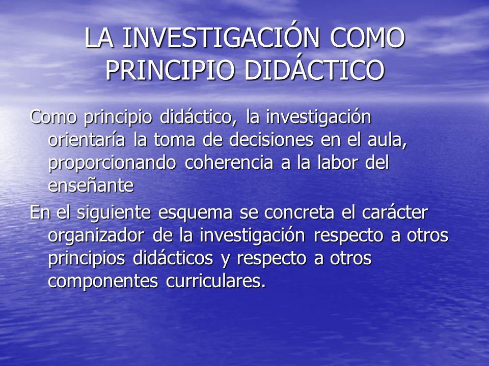 LA INVESTIGACIÓN COMO PRINCIPIO DIDÁCTICO
