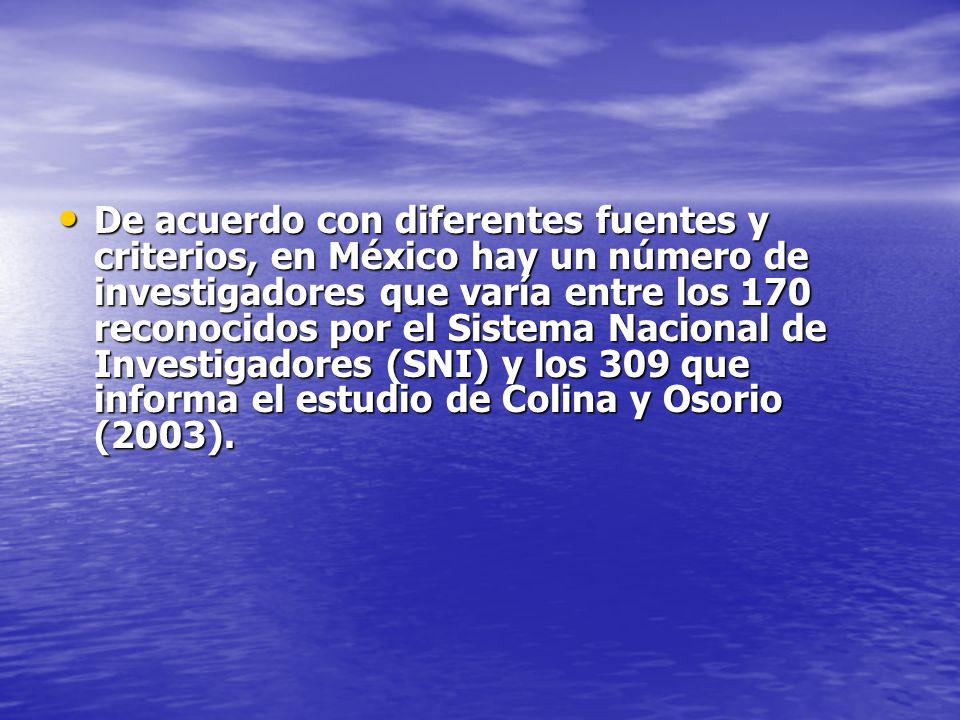 De acuerdo con diferentes fuentes y criterios, en México hay un número de investigadores que varía entre los 170 reconocidos por el Sistema Nacional de Investigadores (SNI) y los 309 que informa el estudio de Colina y Osorio (2003).