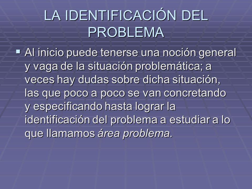LA IDENTIFICACIÓN DEL PROBLEMA