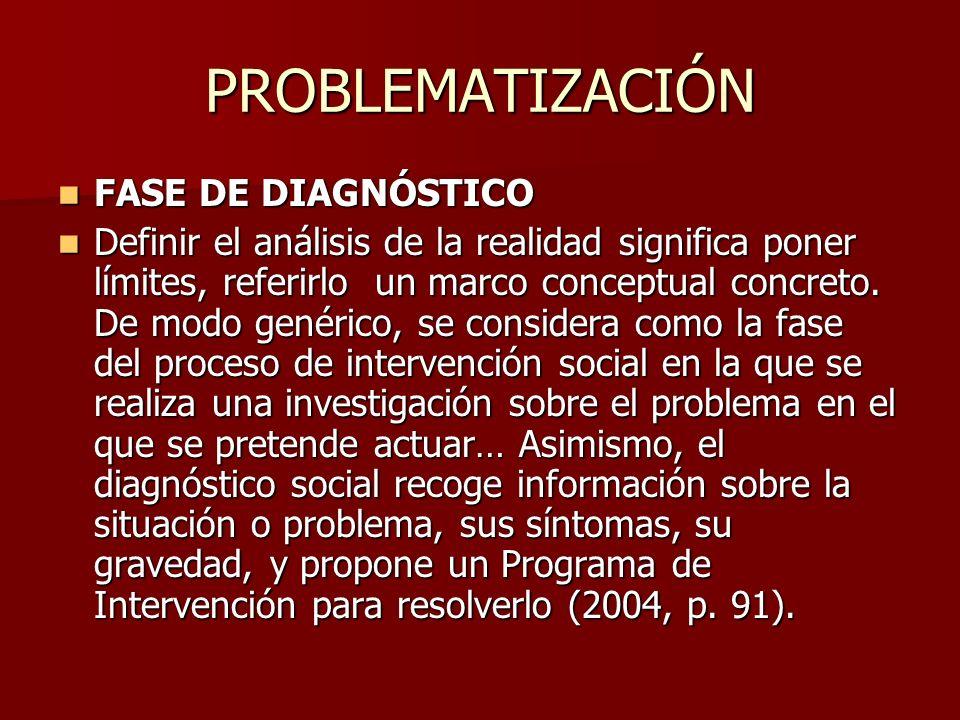 PROBLEMATIZACIÓN FASE DE DIAGNÓSTICO