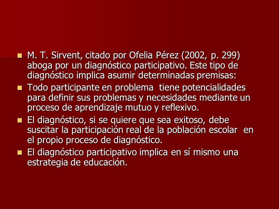 M. T. Sirvent, citado por Ofelia Pérez (2002, p