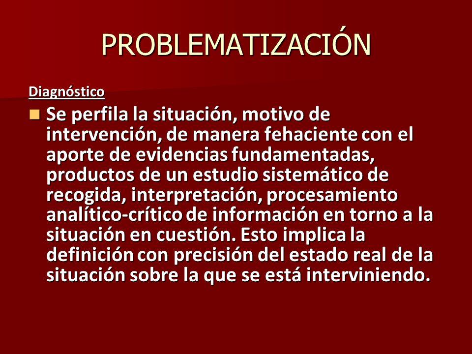 PROBLEMATIZACIÓNDiagnóstico.