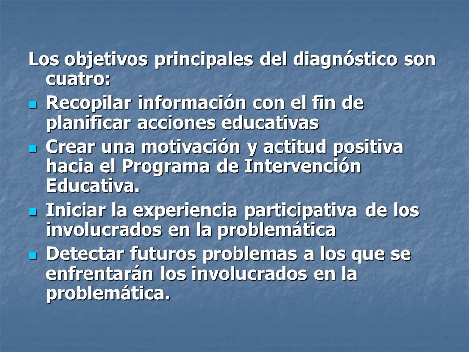 Los objetivos principales del diagnóstico son cuatro: