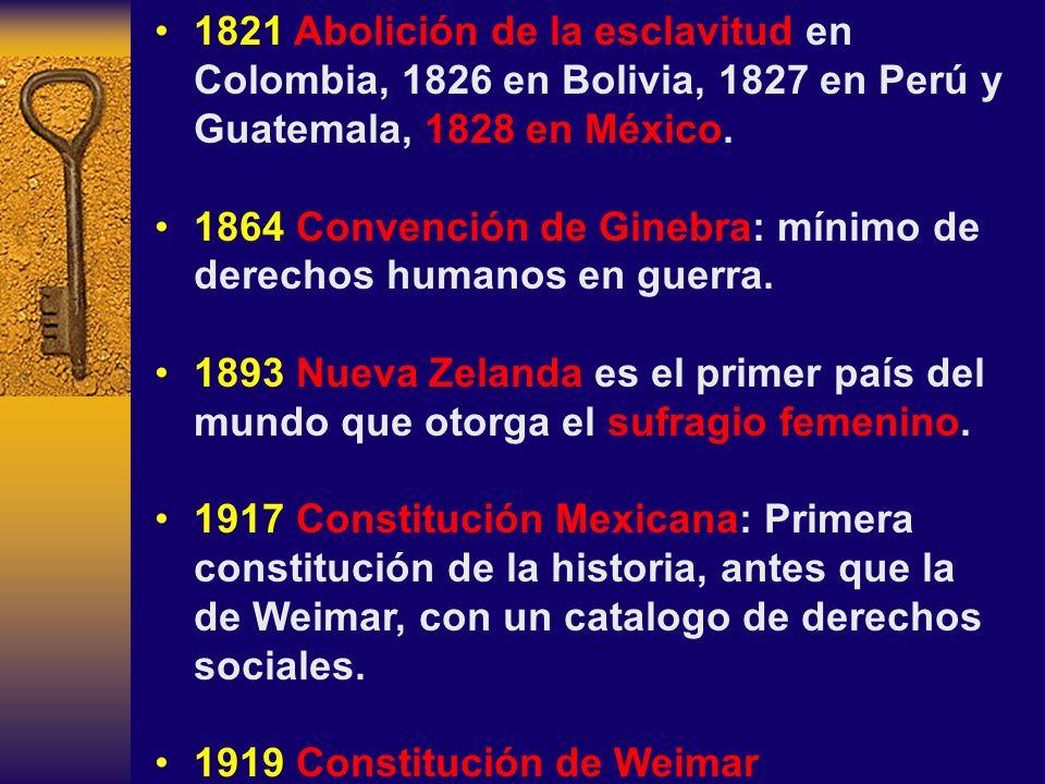 1821 Abolición de la esclavitud en Colombia, 1826 en Bolivia, 1827 en Perú y Guatemala, 1828 en México.
