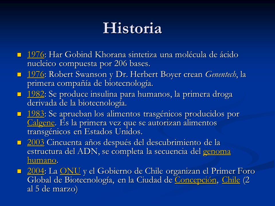 Historia1976: Har Gobind Khorana sintetiza una molécula de ácido nucleico compuesta por 206 bases.
