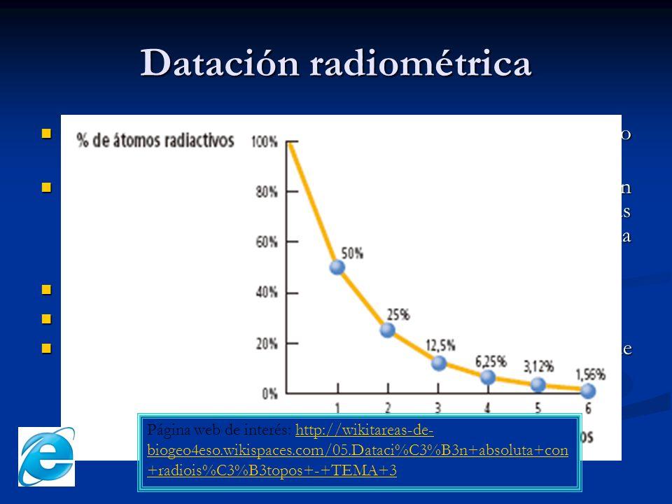 Datación radiométrica