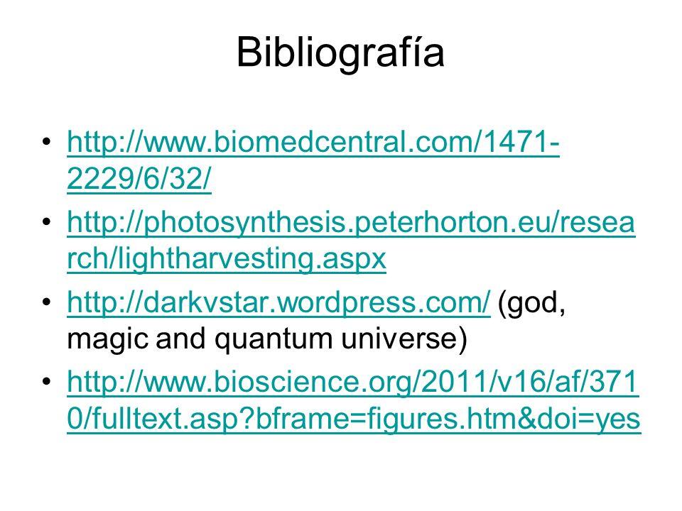 Bibliografía http://www.biomedcentral.com/1471-2229/6/32/