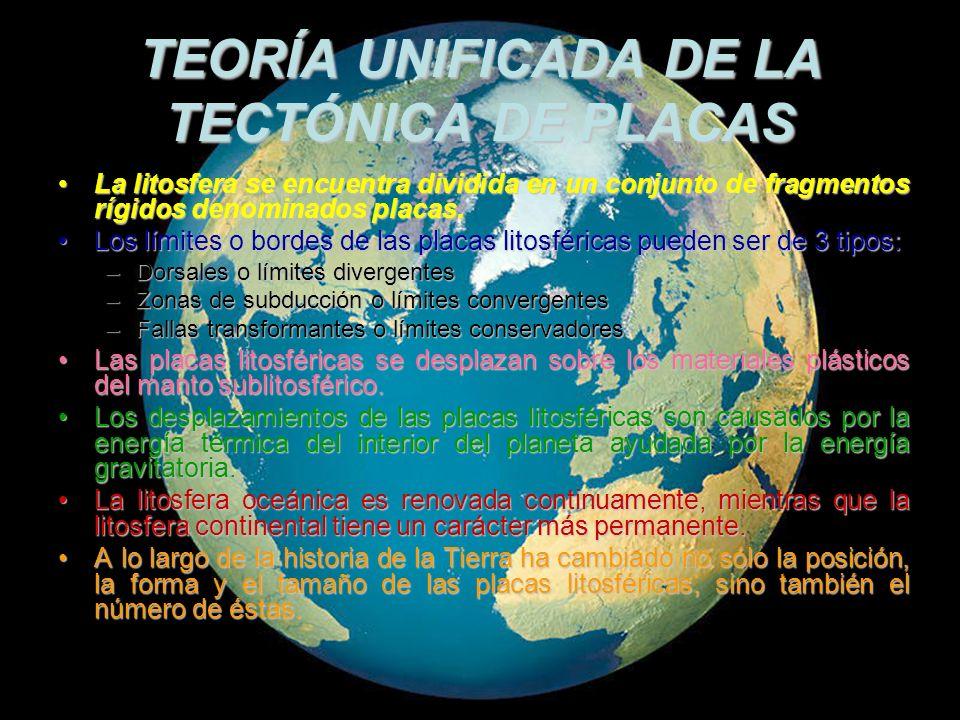 TEORÍA UNIFICADA DE LA TECTÓNICA DE PLACAS