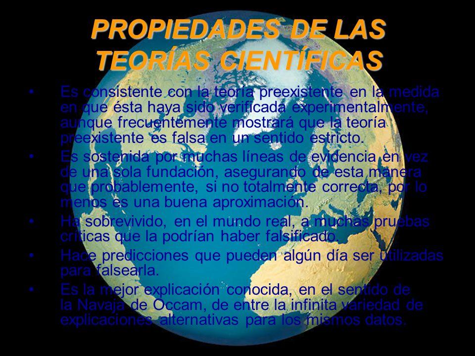 PROPIEDADES DE LAS TEORÍAS CIENTÍFICAS