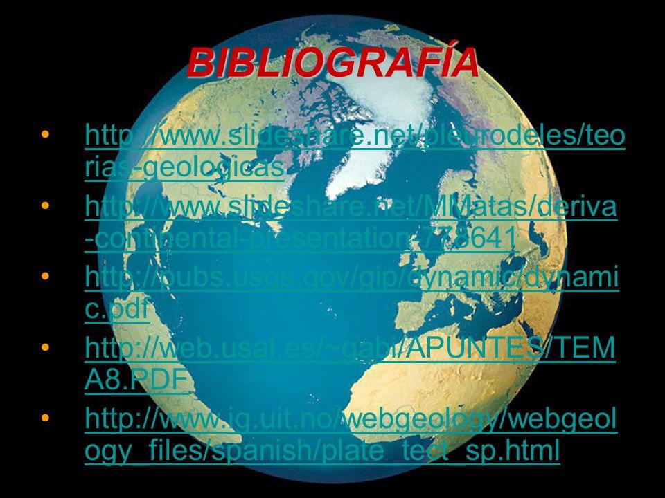 BIBLIOGRAFÍA http://www.slideshare.net/pleurodeles/teorias-geologicas