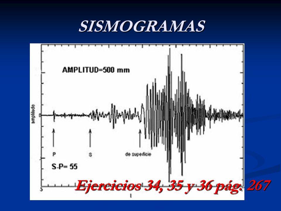 SISMOGRAMAS Ejercicios 34, 35 y 36 pág. 267