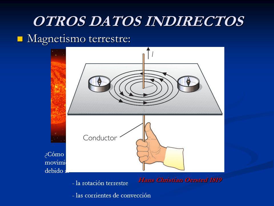 OTROS DATOS INDIRECTOS