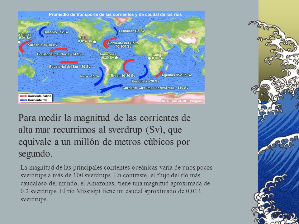 Para medir la magnitud de las corrientes de alta mar recurrimos al sverdrup (Sv), que equivale a un millón de metros cúbicos por segundo.