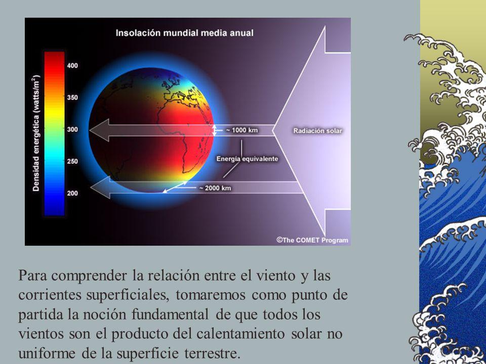 Para comprender la relación entre el viento y las corrientes superficiales, tomaremos como punto de partida la noción fundamental de que todos los vientos son el producto del calentamiento solar no uniforme de la superficie terrestre.